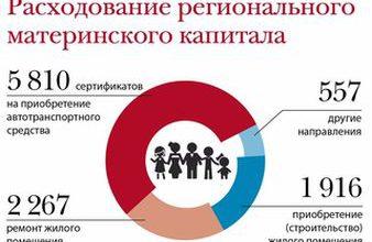 Многодетных семей становится больше